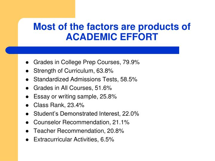 Most of the factors are products of ACADEMIC EFFORT