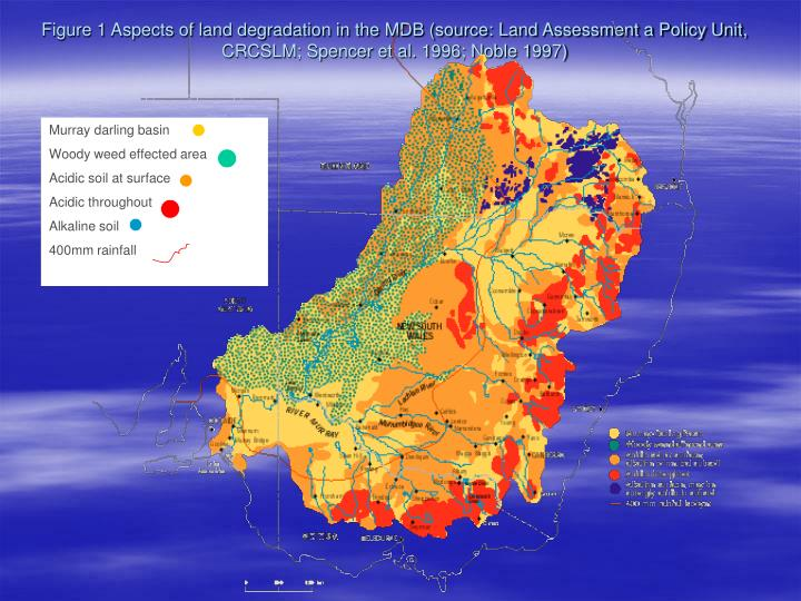 Figure 1 Aspects of land degradation in the MDB (source: Land Assessment a Policy Unit, CRCSLM; Spencer et al. 1996; Noble 1997)