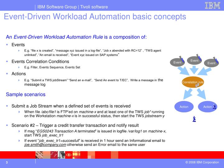 Event driven workload automation basic concepts