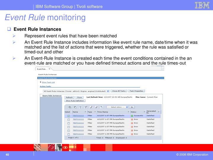 Event Rule
