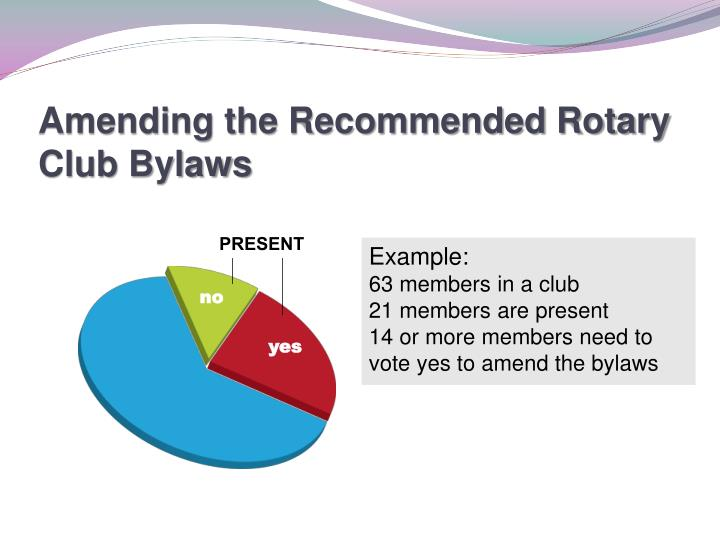 Amending the Recommended Rotary Club Bylaws