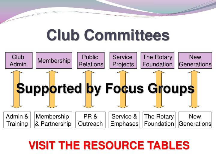 Club Committees