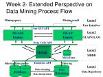 week 2 extended perspective on data mining process flow