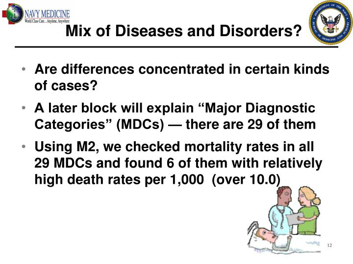 Mix of Diseases and Disorders?