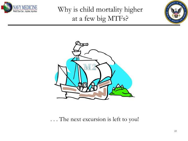 Why is child mortality higher