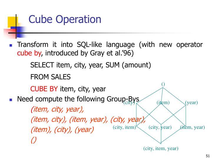 Cube Operation