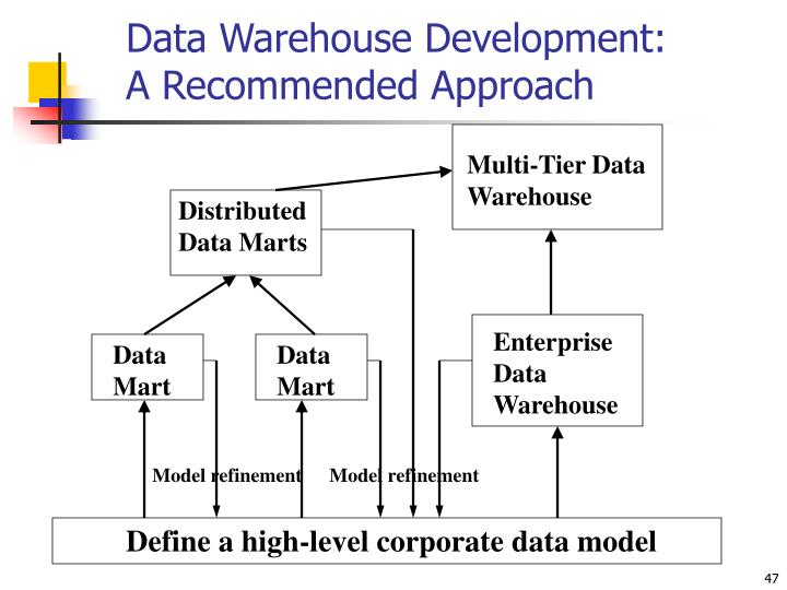 Data Warehouse Development: A Recommended Approach