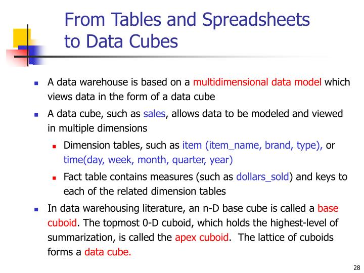 From Tables and Spreadsheets to Data Cubes