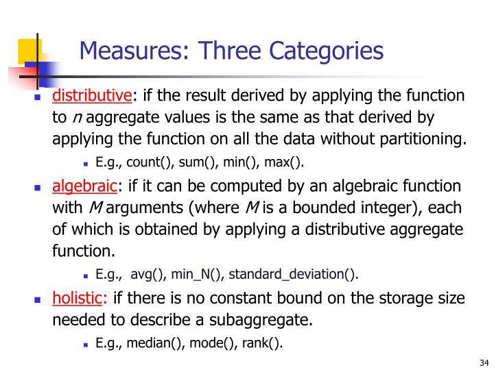 Measures: Three Categories