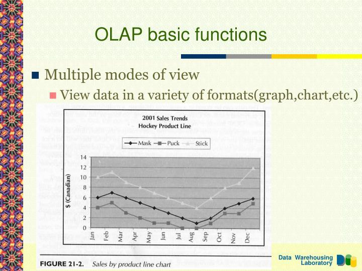 OLAP basic functions