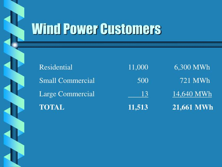 Wind Power Customers