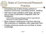 state of commercial research practice