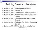 training dates and locations