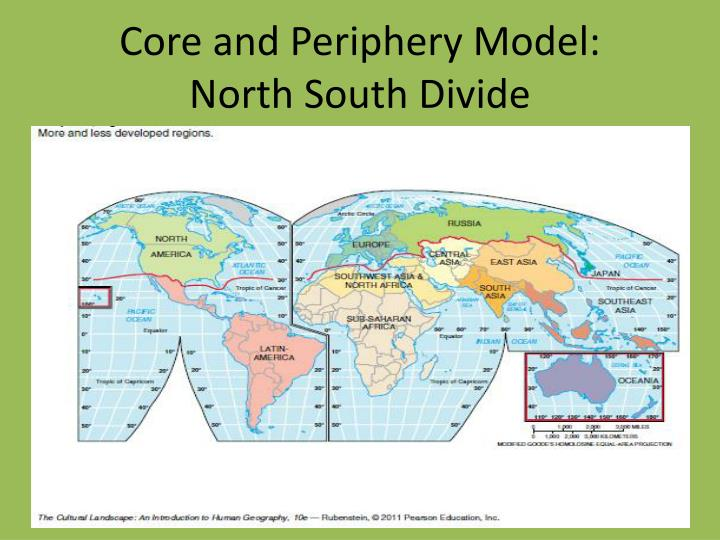 Core and Periphery Model: