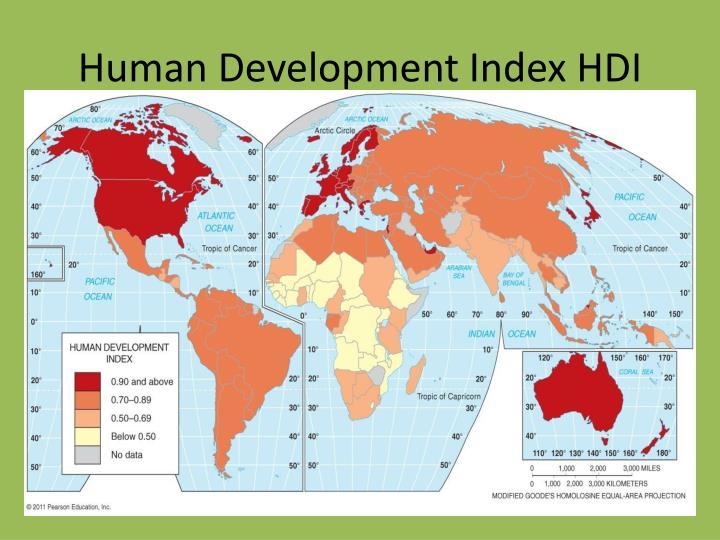 Human Development Index HDI