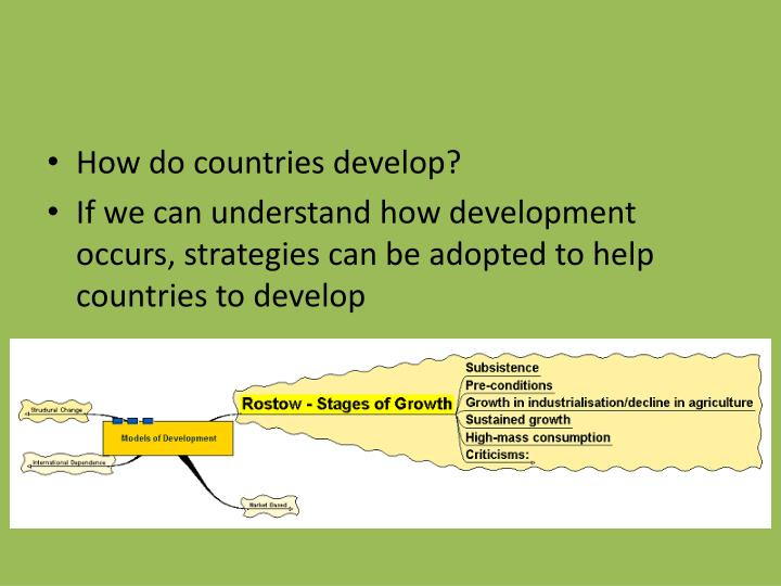 How do countries develop?