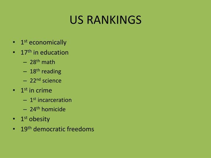 US RANKINGS