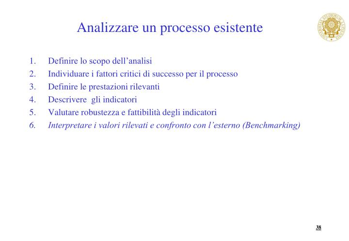 Analizzare un processo esistente