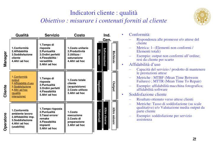 Indicatori cliente : qualità