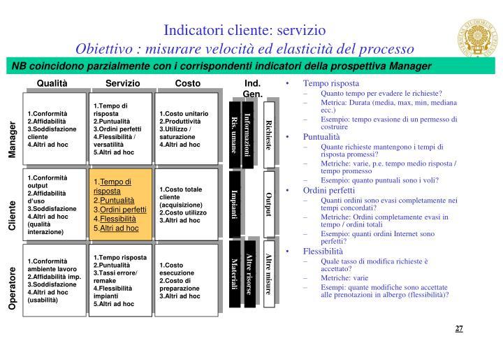 Indicatori cliente: servizio
