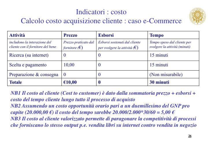 Indicatori : costo