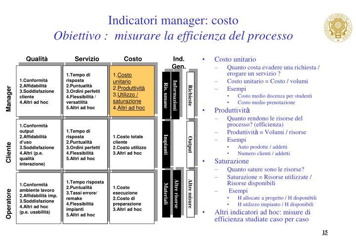 Indicatori manager: costo