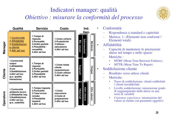 Indicatori manager: qualità