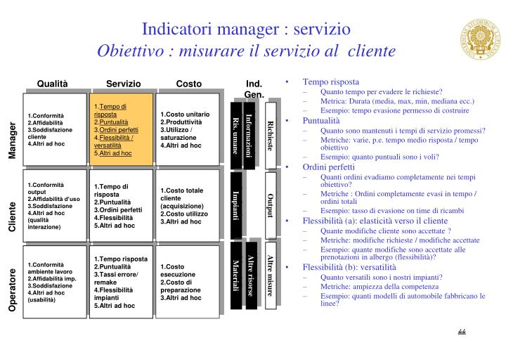 Indicatori manager : servizio