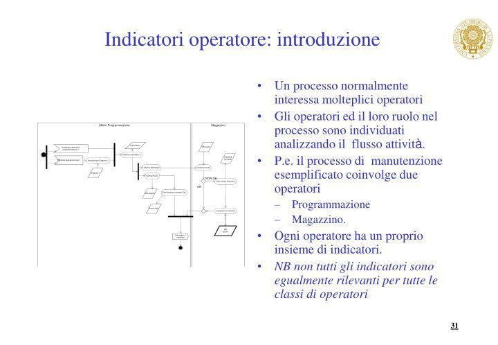 Indicatori operatore: introduzione