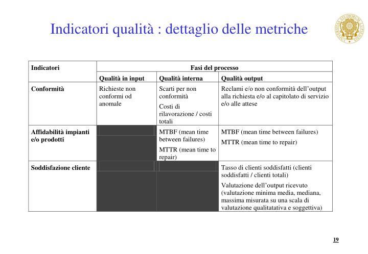 Indicatori qualità : dettaglio delle metriche