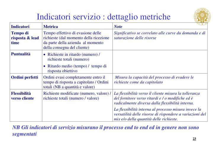 Indicatori servizio : dettaglio metriche