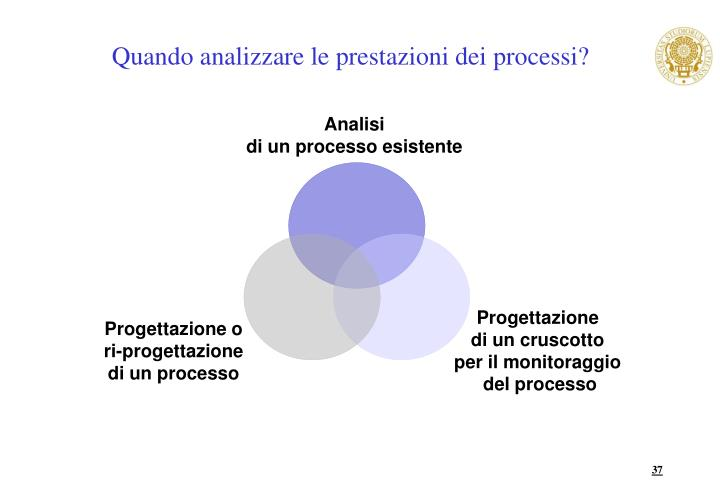 Quando analizzare le prestazioni dei processi?