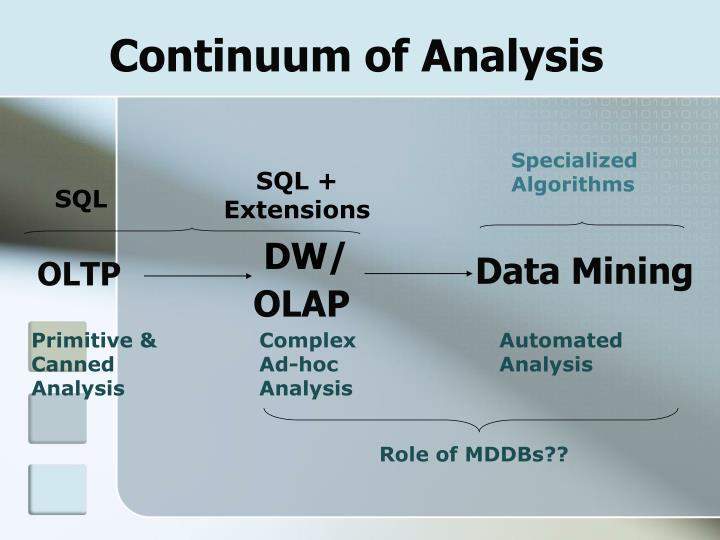 Continuum of Analysis