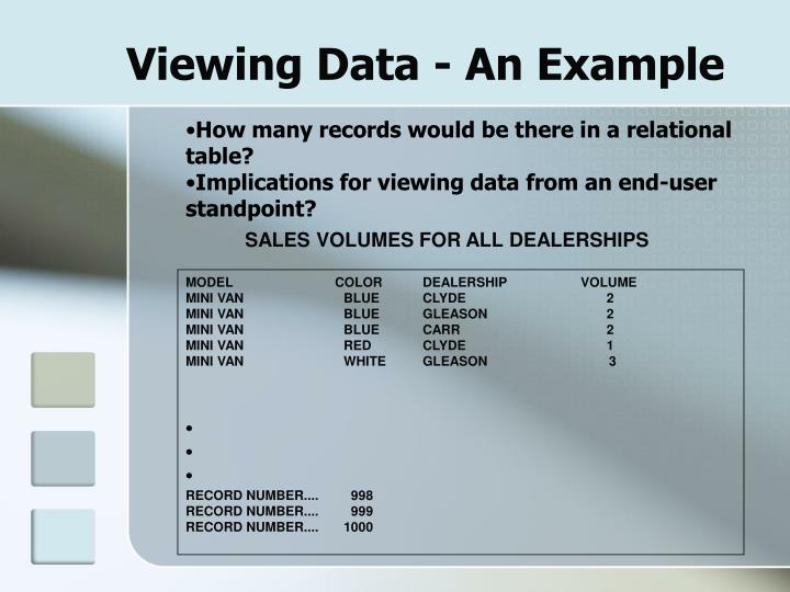 Viewing Data - An Example