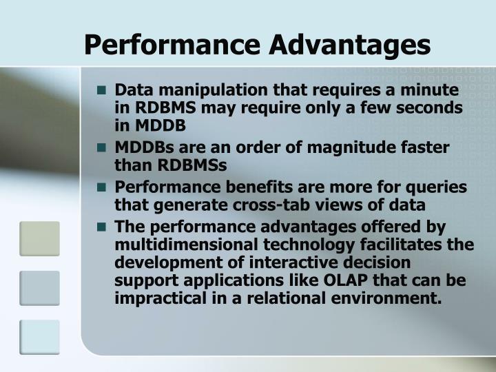 Performance Advantages