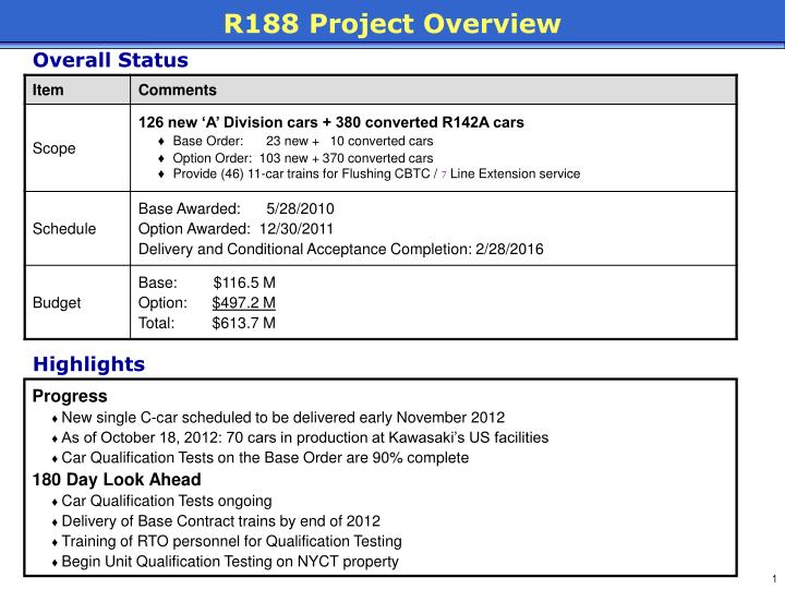 R188 Project Overview