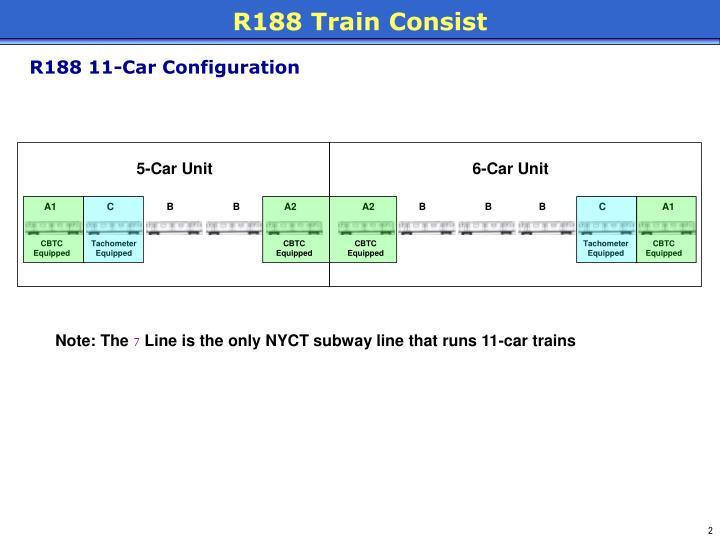 R188 Train Consist