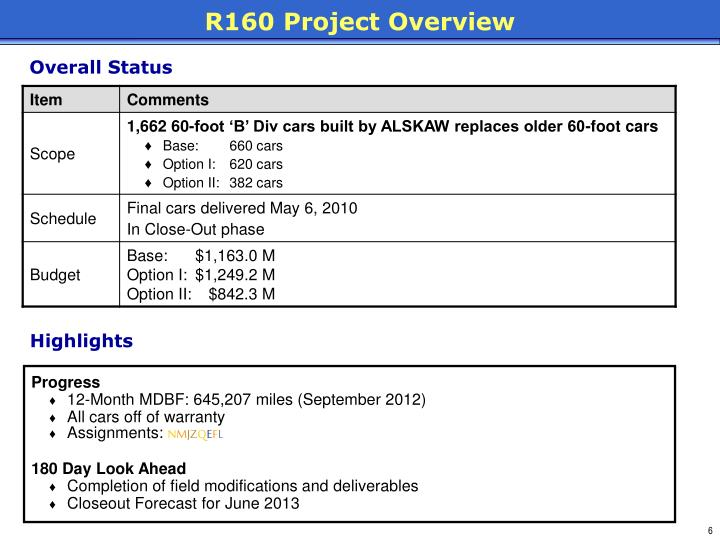 R160 Project Overview