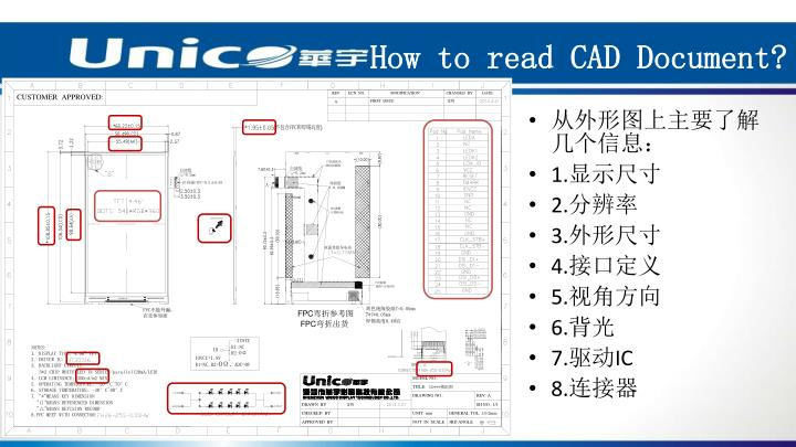 How to read CAD Document?