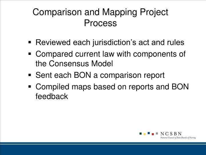 Comparison and mapping project process
