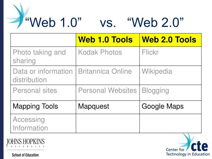 """""""Web 1.0""""     vs.   """"Web 2.0"""""""