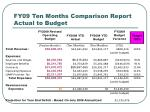 fy09 ten months comparison report actual to budget