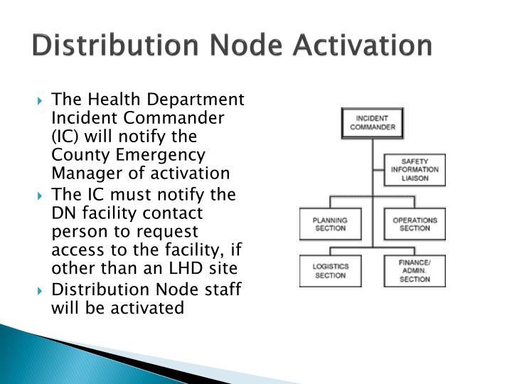 Distribution Node Activation