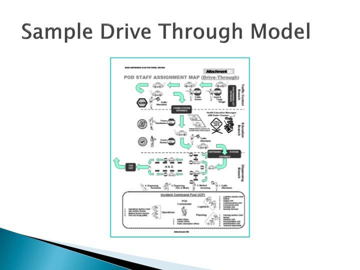 Sample Drive Through Model