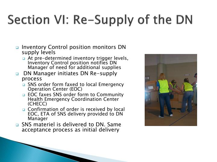 Section VI: Re-Supply of the