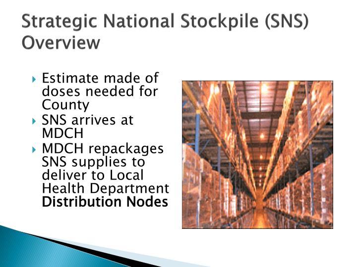 Strategic National Stockpile (SNS) Overview