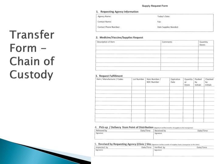 Transfer Form -