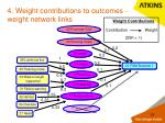 4 weight contributions to outcomes weight network links