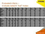 evaluated criteria evaluate network leaf nodes