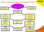 what makes decisions succeed or fail